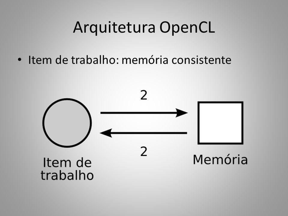 Arquitetura OpenCL Item de trabalho: memória consistente