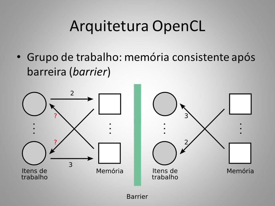 Arquitetura OpenCL Grupo de trabalho: memória consistente após barreira (barrier)