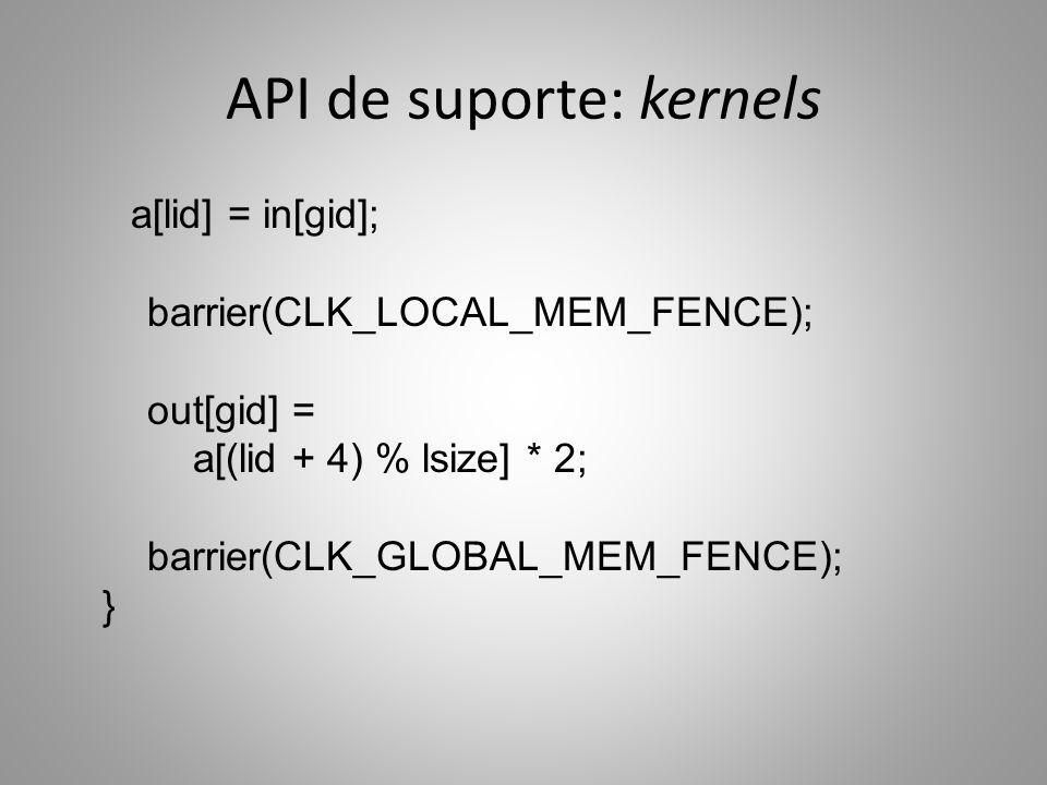 API de suporte: kernels