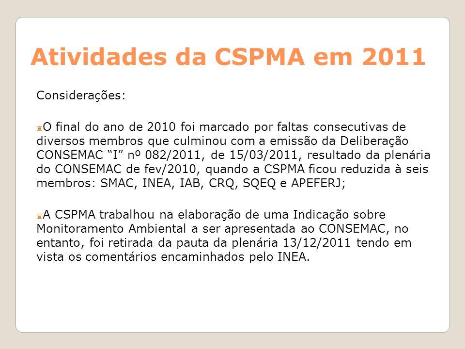 Atividades da CSPMA em 2011 Considerações: