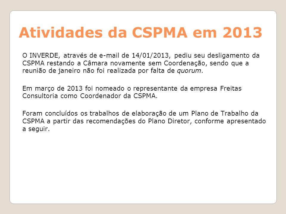 Atividades da CSPMA em 2013