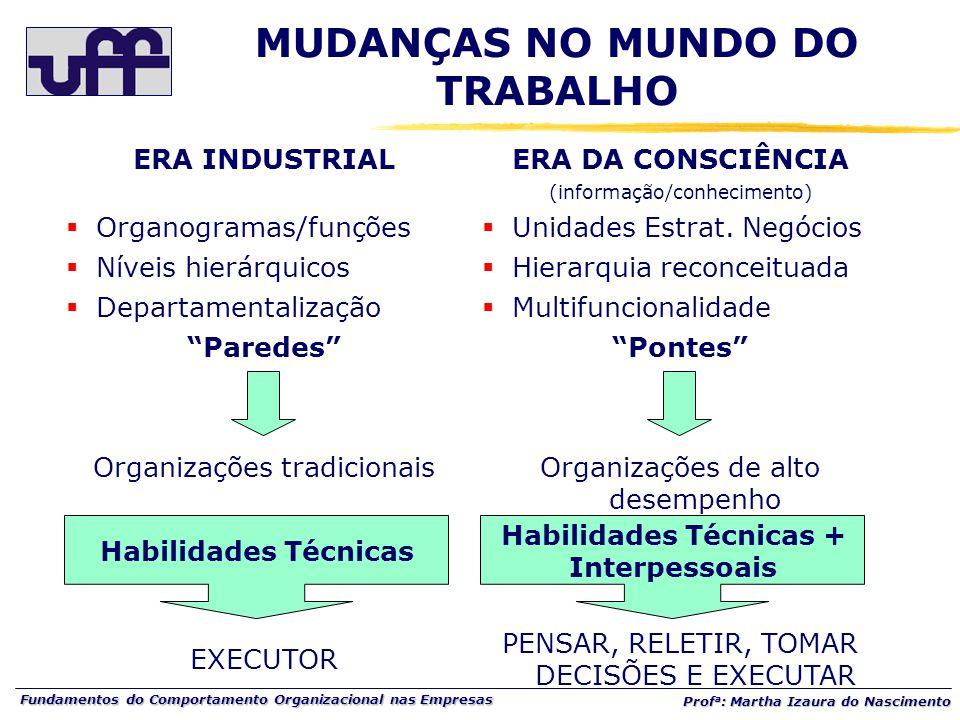 MUDANÇAS NO MUNDO DO TRABALHO