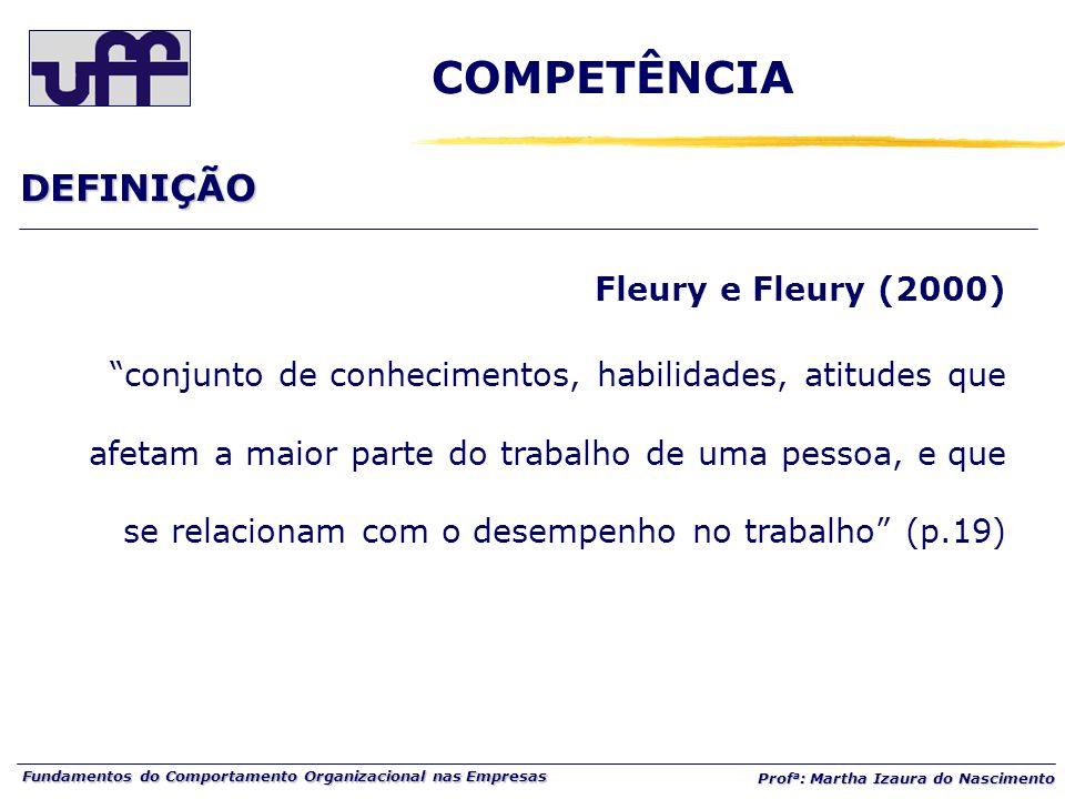 COMPETÊNCIA DEFINIÇÃO Fleury e Fleury (2000)