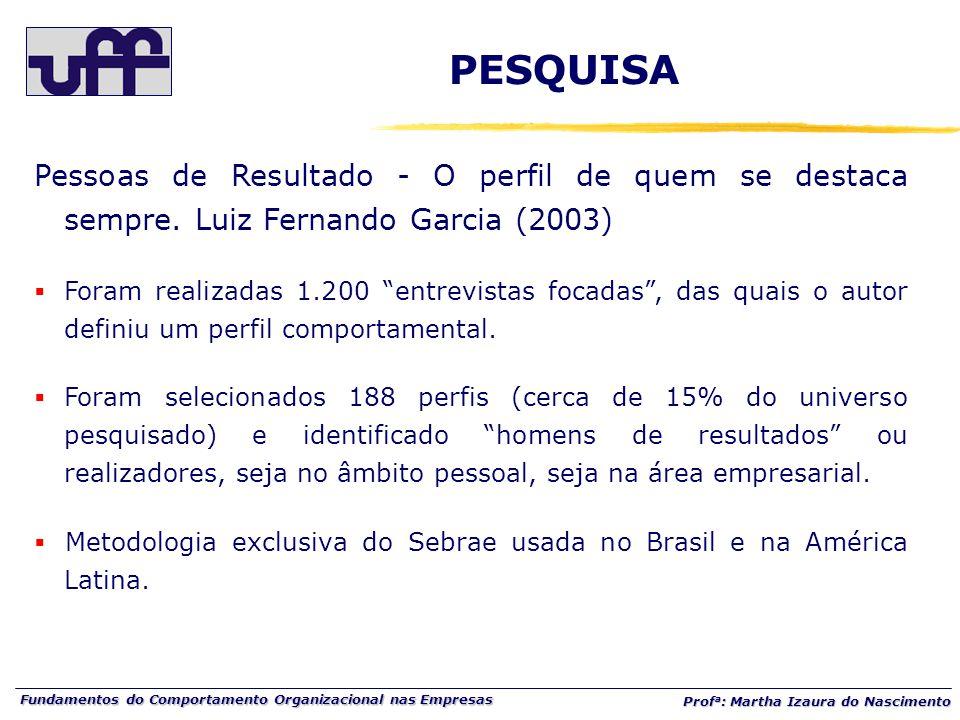 PESQUISA Pessoas de Resultado - O perfil de quem se destaca sempre. Luiz Fernando Garcia (2003)