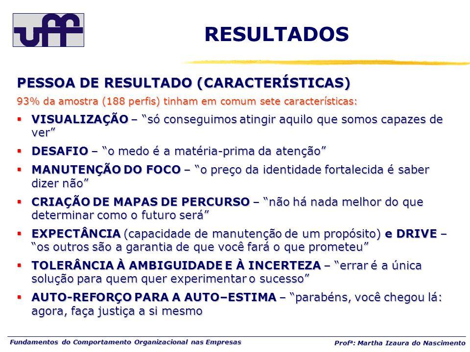 RESULTADOS PESSOA DE RESULTADO (CARACTERÍSTICAS)