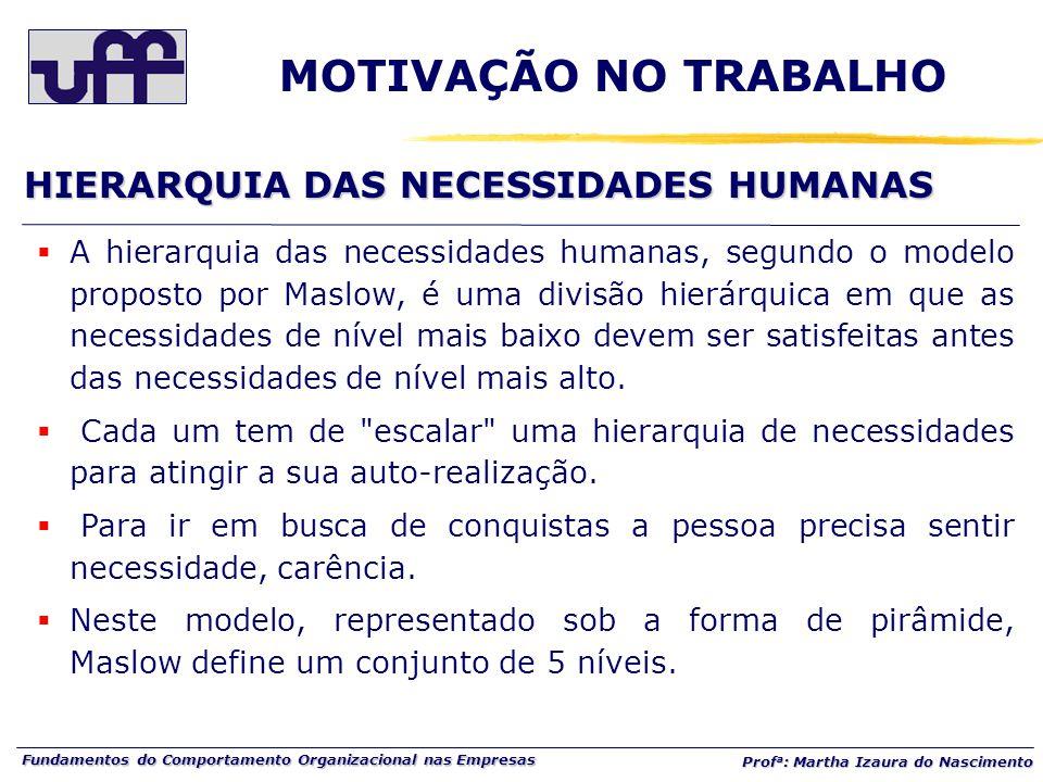MOTIVAÇÃO NO TRABALHO HIERARQUIA DAS NECESSIDADES HUMANAS