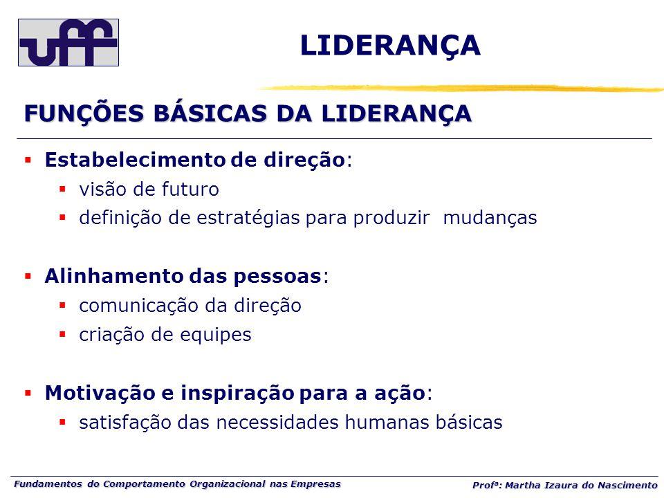 LIDERANÇA FUNÇÕES BÁSICAS DA LIDERANÇA Estabelecimento de direção: