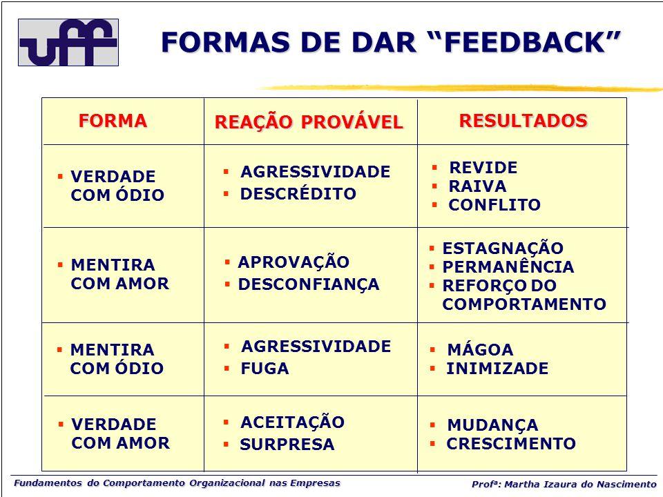 FORMAS DE DAR FEEDBACK