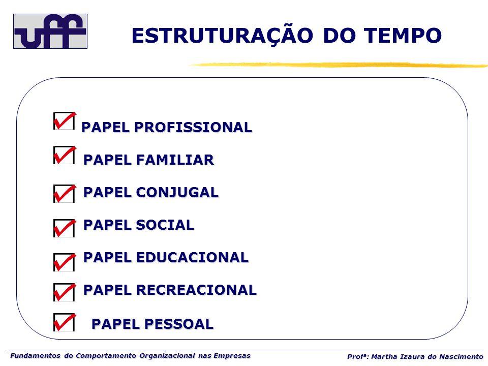 ESTRUTURAÇÃO DO TEMPO PAPEL PROFISSIONAL PAPEL FAMILIAR PAPEL CONJUGAL