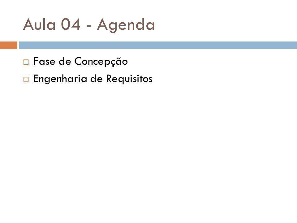 Aula 04 - Agenda Fase de Concepção Engenharia de Requisitos