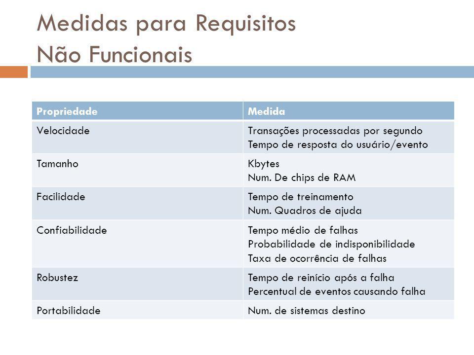 Medidas para Requisitos Não Funcionais