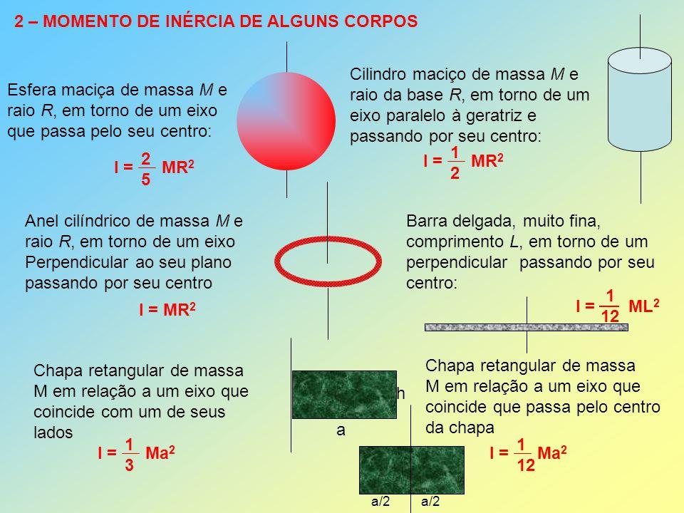 2 – MOMENTO DE INÉRCIA DE ALGUNS CORPOS