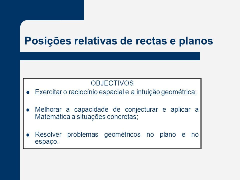 Posições relativas de rectas e planos