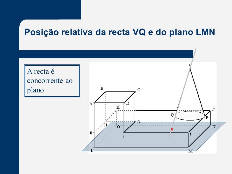 Posição relativa da recta VQ e do plano LMN