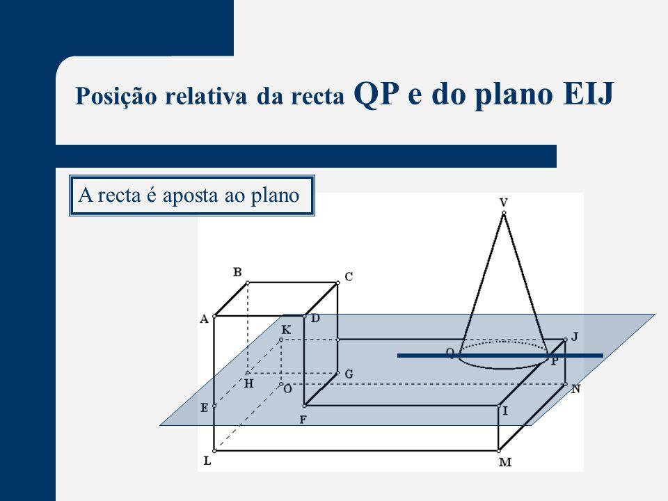 Posição relativa da recta QP e do plano EIJ