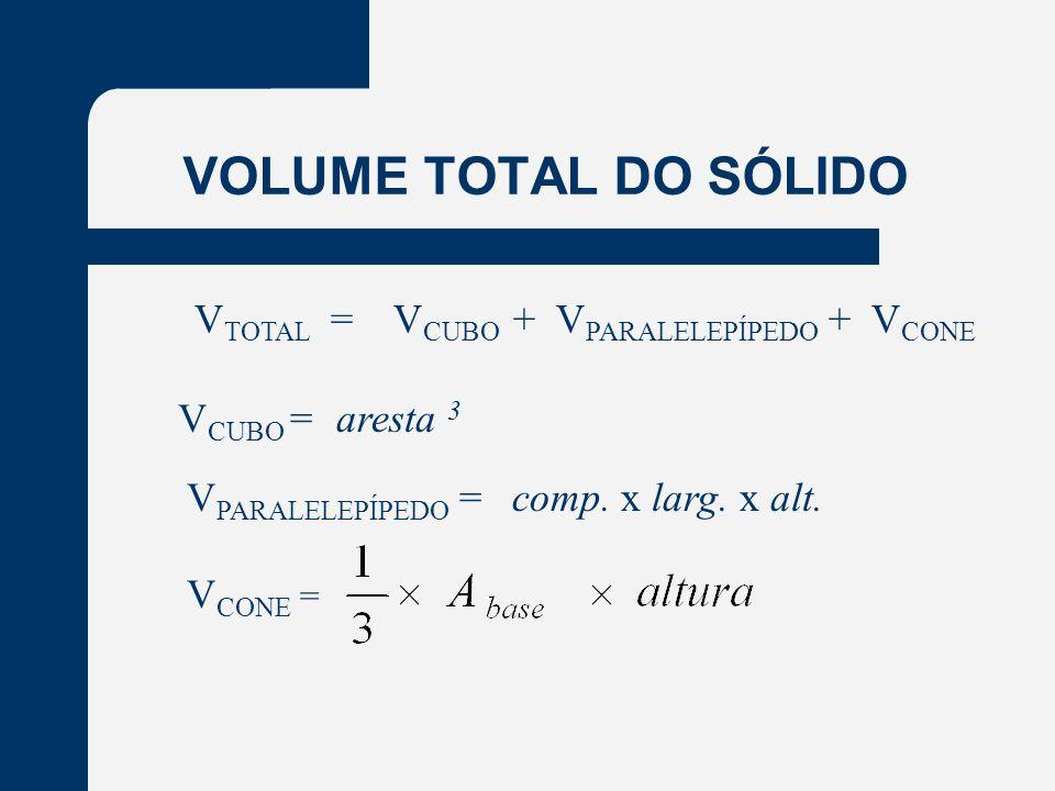 VTOTAL = VCUBO + VPARALELEPÍPEDO + VCONE