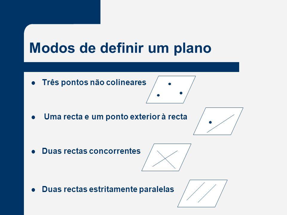 Modos de definir um plano