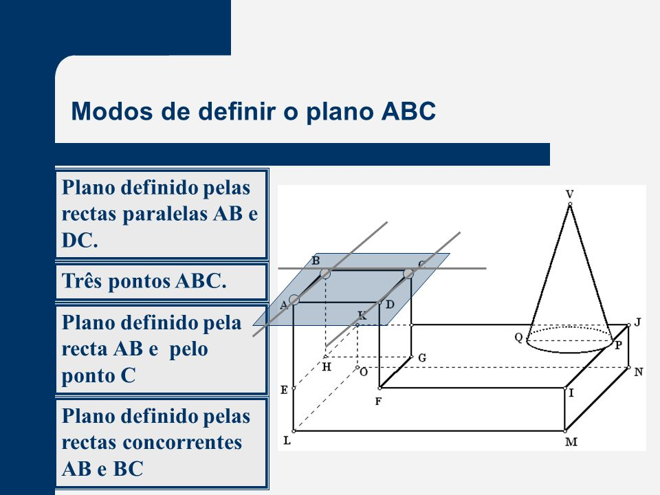 Modos de definir o plano ABC