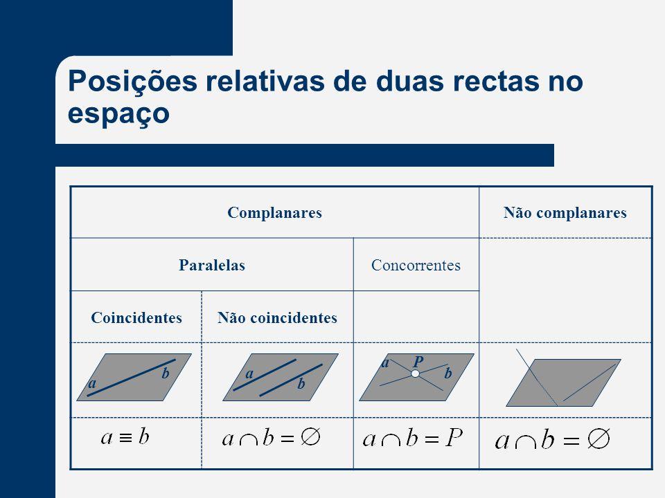 Posições relativas de duas rectas no espaço
