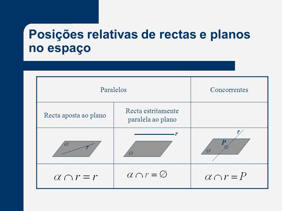 Posições relativas de rectas e planos no espaço