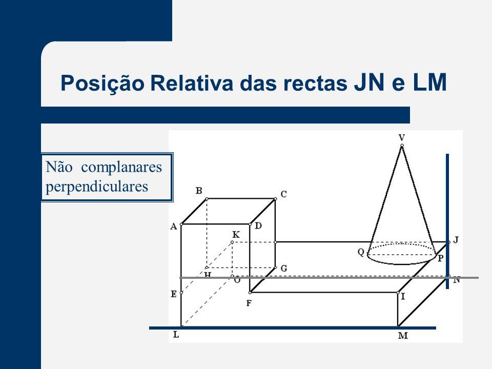 Posição Relativa das rectas JN e LM