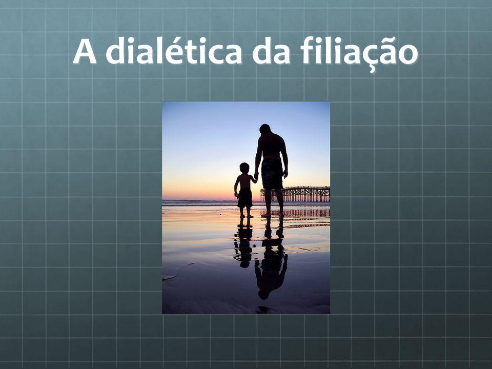 A dialética da filiação