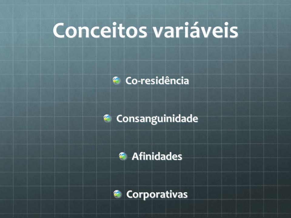 Conceitos variáveis Co-residência Consanguinidade Afinidades