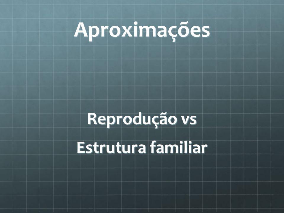 Aproximações Reprodução vs Estrutura familiar