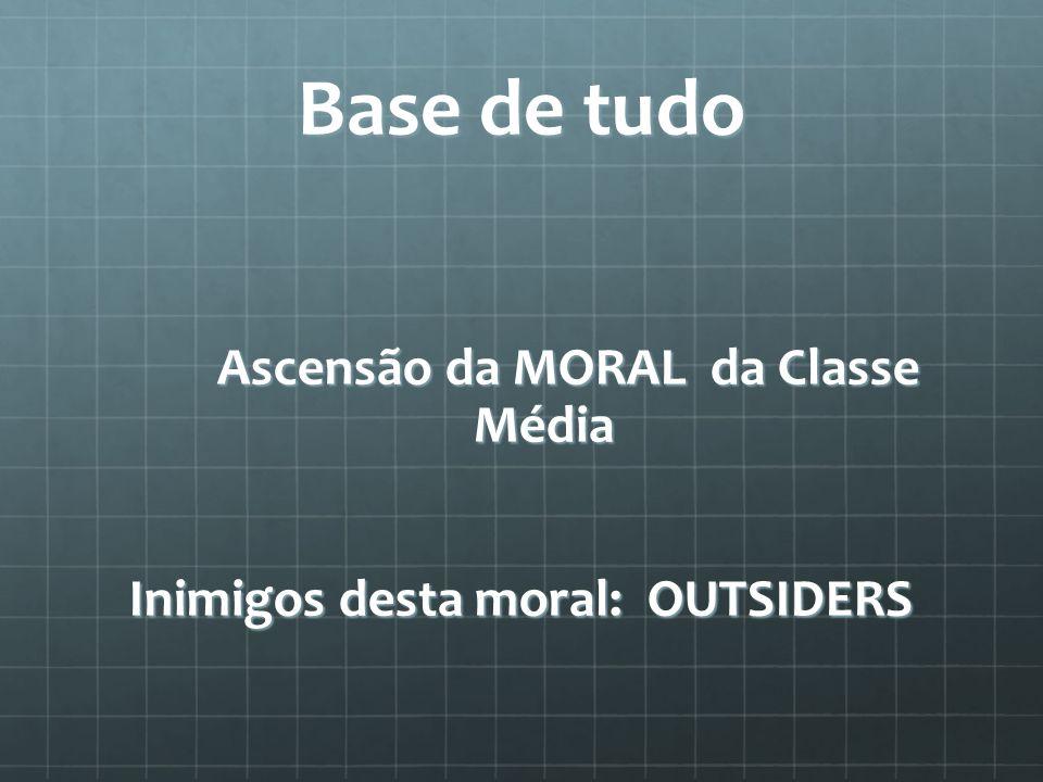 Ascensão da MORAL da Classe Média Inimigos desta moral: OUTSIDERS