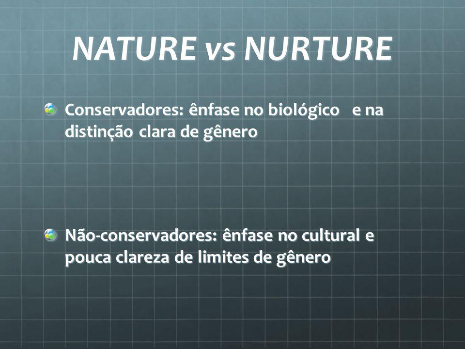 NATURE vs NURTURE Conservadores: ênfase no biológico e na distinção clara de gênero.