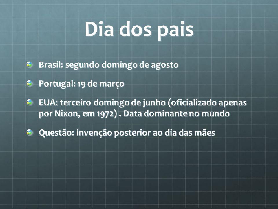 Dia dos pais Brasil: segundo domingo de agosto Portugal: 19 de março