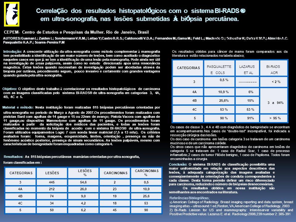 Correlação dos resultados histopatológicos com o sistema BI-RADS ® em ultra-sonografia, nas lesões submetidas à biópsia percutânea.