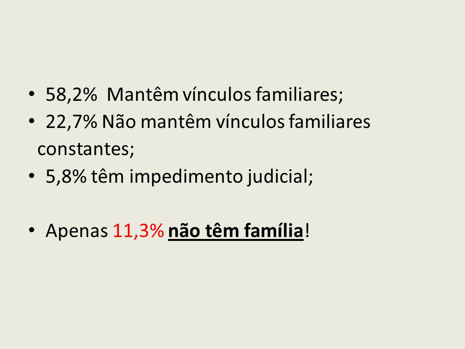 58,2% Mantêm vínculos familiares;