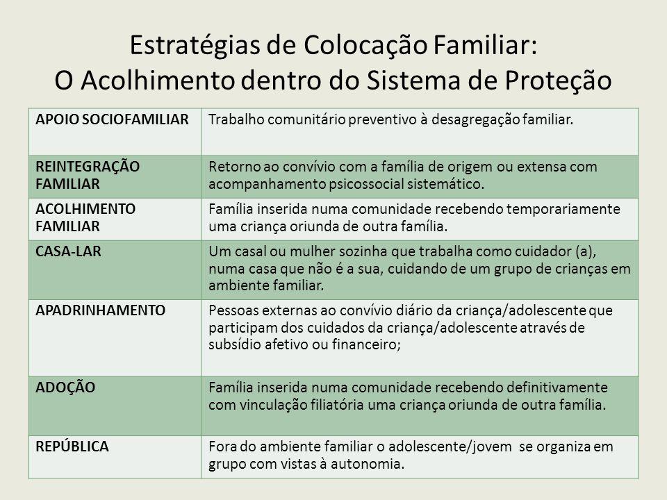 Estratégias de Colocação Familiar: O Acolhimento dentro do Sistema de Proteção