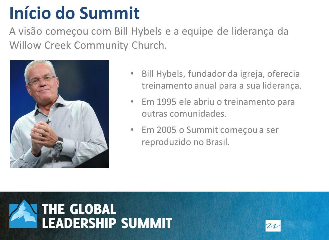 Início do Summit A visão começou com Bill Hybels e a equipe de liderança da Willow Creek Community Church.
