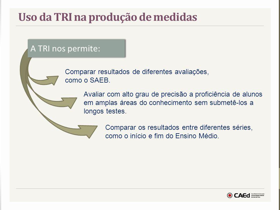 Uso da TRI na produção de medidas