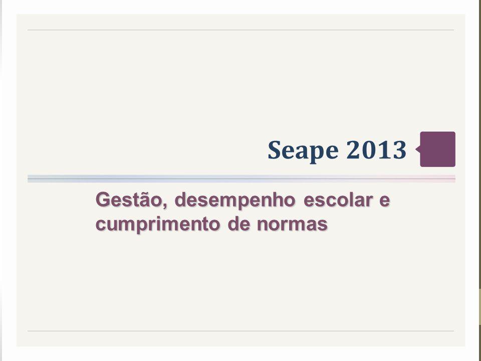 Seape 2013 Gestão, desempenho escolar e cumprimento de normas