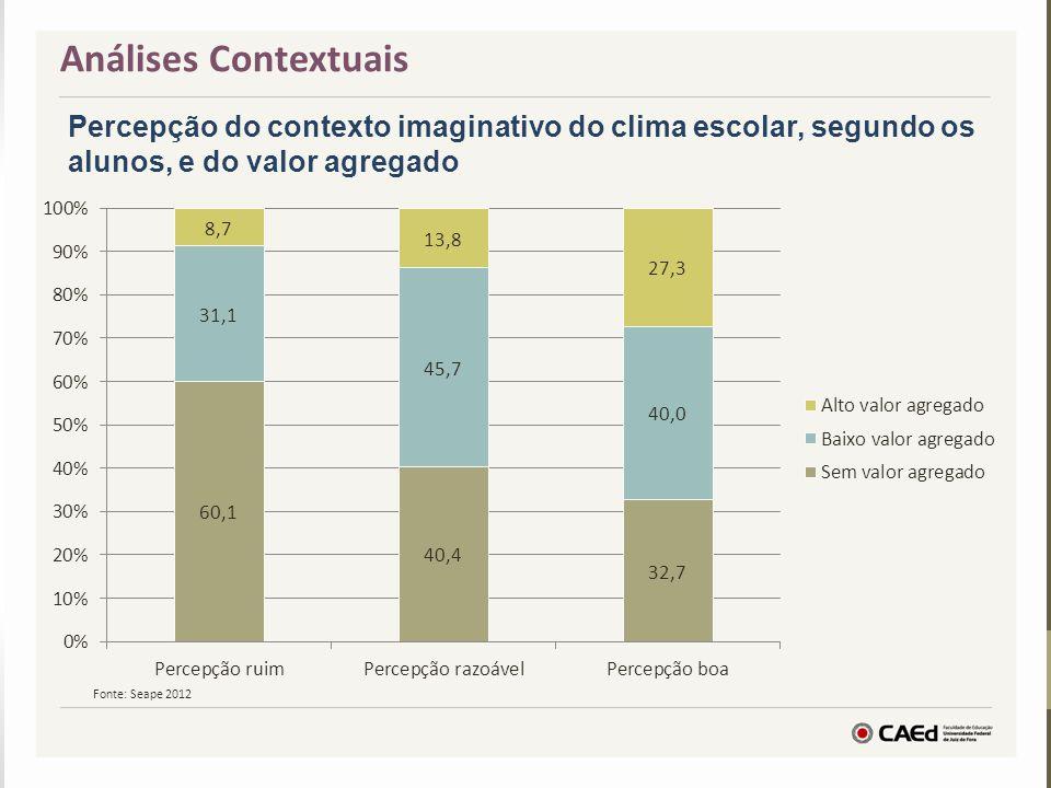 Análises Contextuais Percepção do contexto imaginativo do clima escolar, segundo os alunos, e do valor agregado.