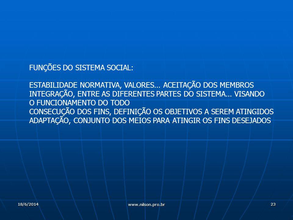 FUNÇÕES DO SISTEMA SOCIAL: