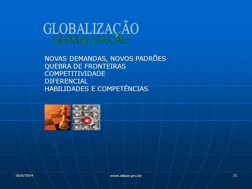 GLOBALIZAÇÃO NOVAS DEMANDAS, NOVOS PADRÕES QUEBRA DE FRONTEIRAS