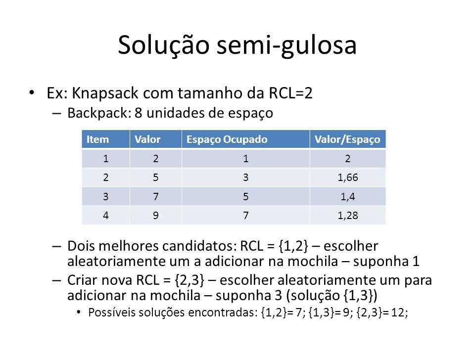 Solução semi-gulosa Ex: Knapsack com tamanho da RCL=2