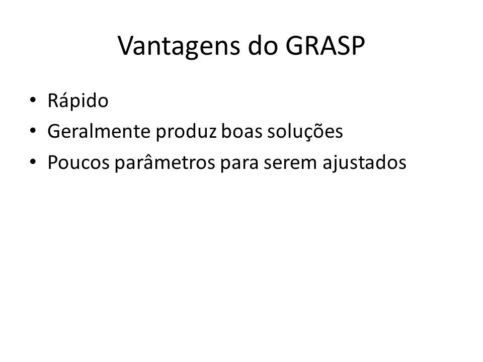 Vantagens do GRASP Rápido Geralmente produz boas soluções