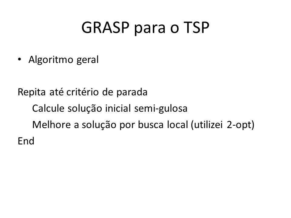 GRASP para o TSP Algoritmo geral Repita até critério de parada
