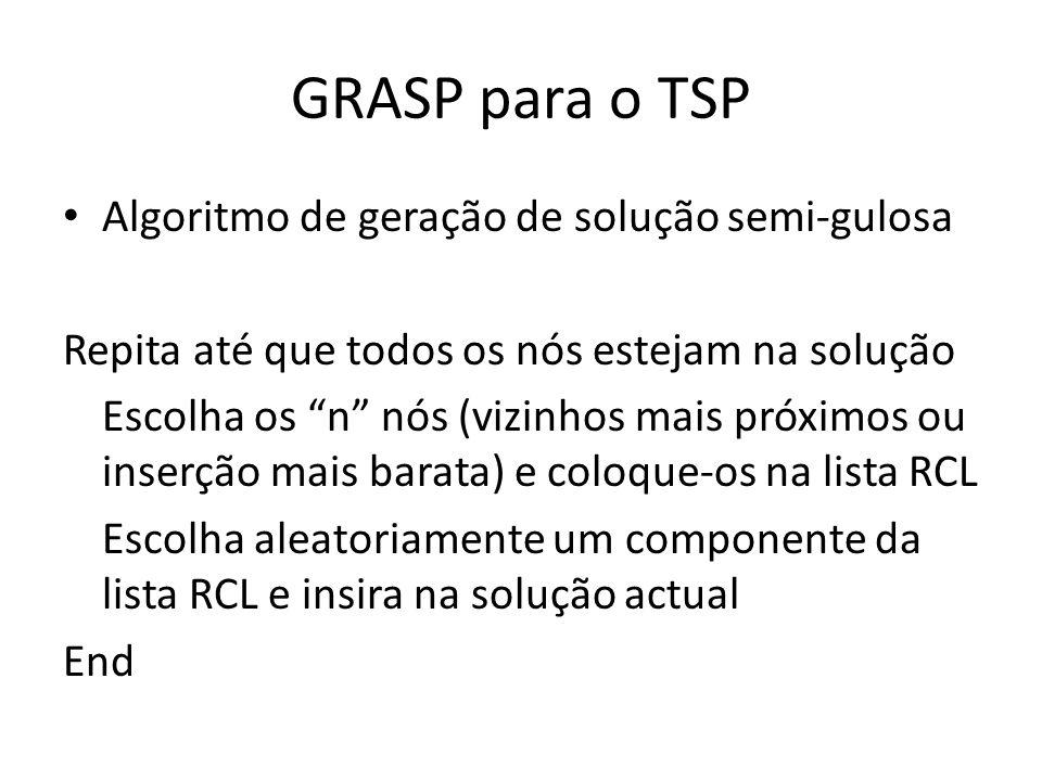 GRASP para o TSP Algoritmo de geração de solução semi-gulosa