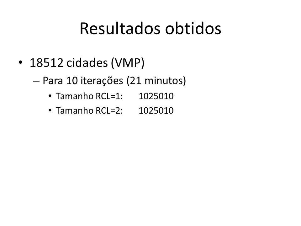 Resultados obtidos 18512 cidades (VMP) Para 10 iterações (21 minutos)