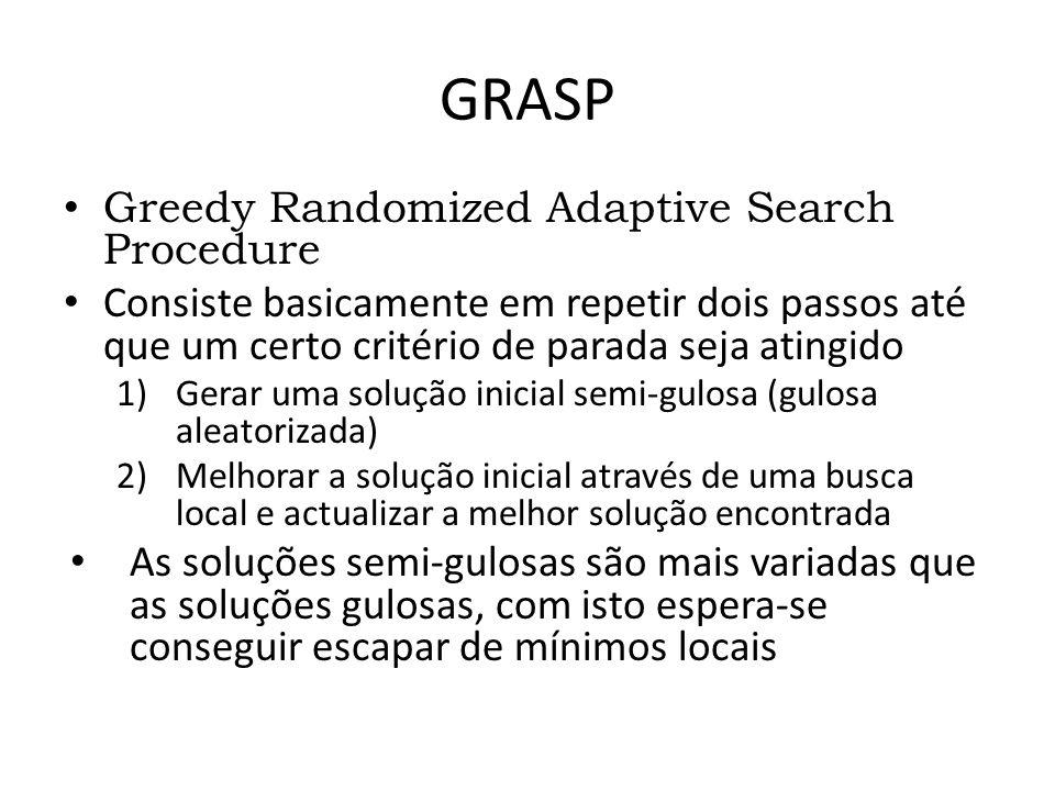 GRASP Greedy Randomized Adaptive Search Procedure