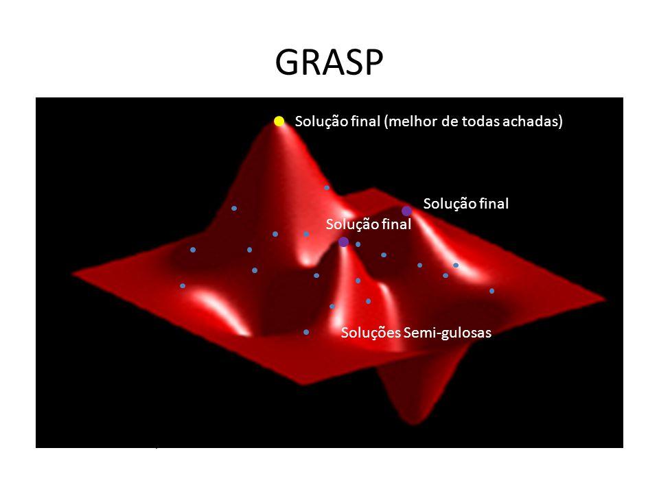 GRASP Solução final (melhor de todas achadas) cost Solução final