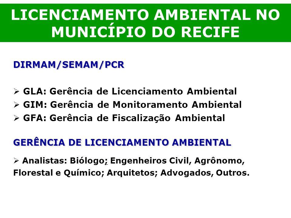 LICENCIAMENTO AMBIENTAL NO MUNICÍPIO DO RECIFE
