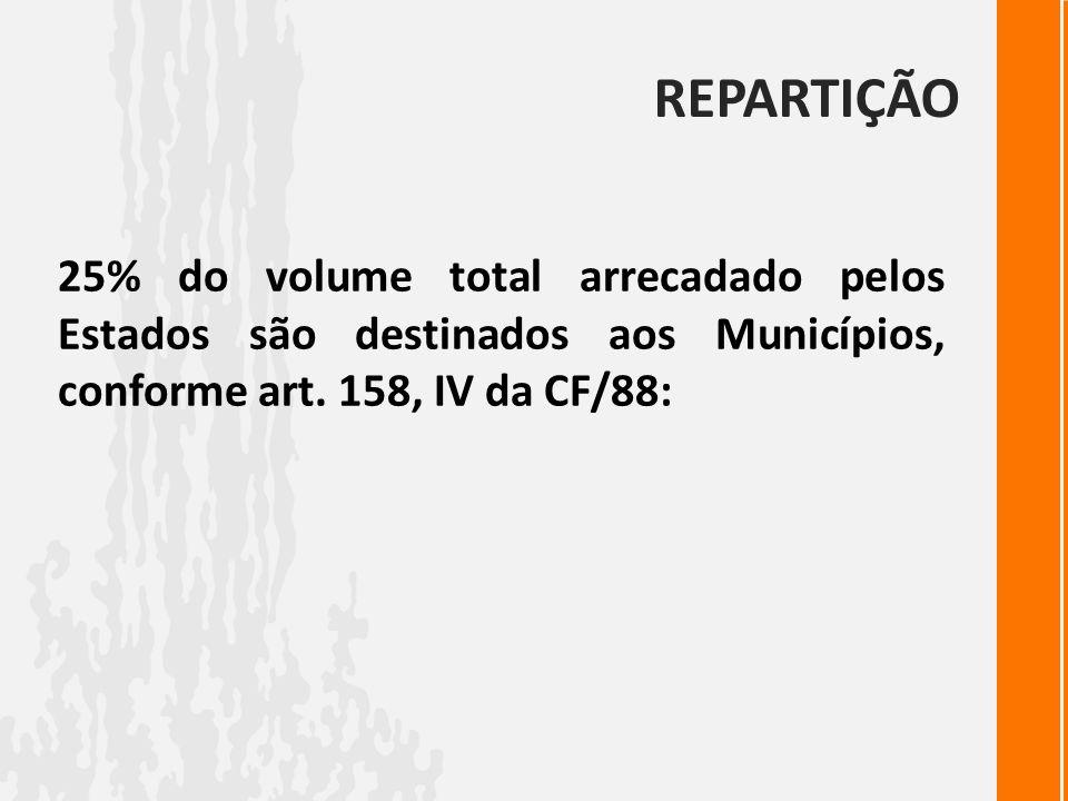 REPARTIÇÃO 25% do volume total arrecadado pelos Estados são destinados aos Municípios, conforme art.