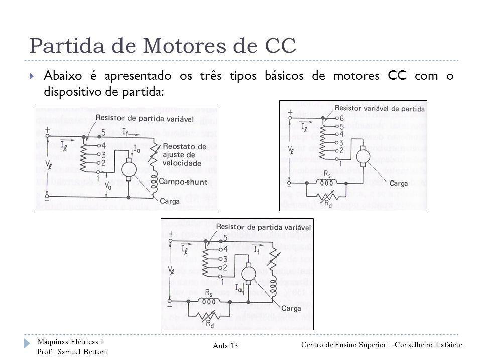 Partida de Motores de CC
